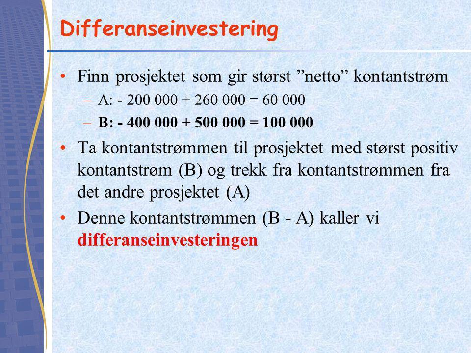 Differanseinvestering