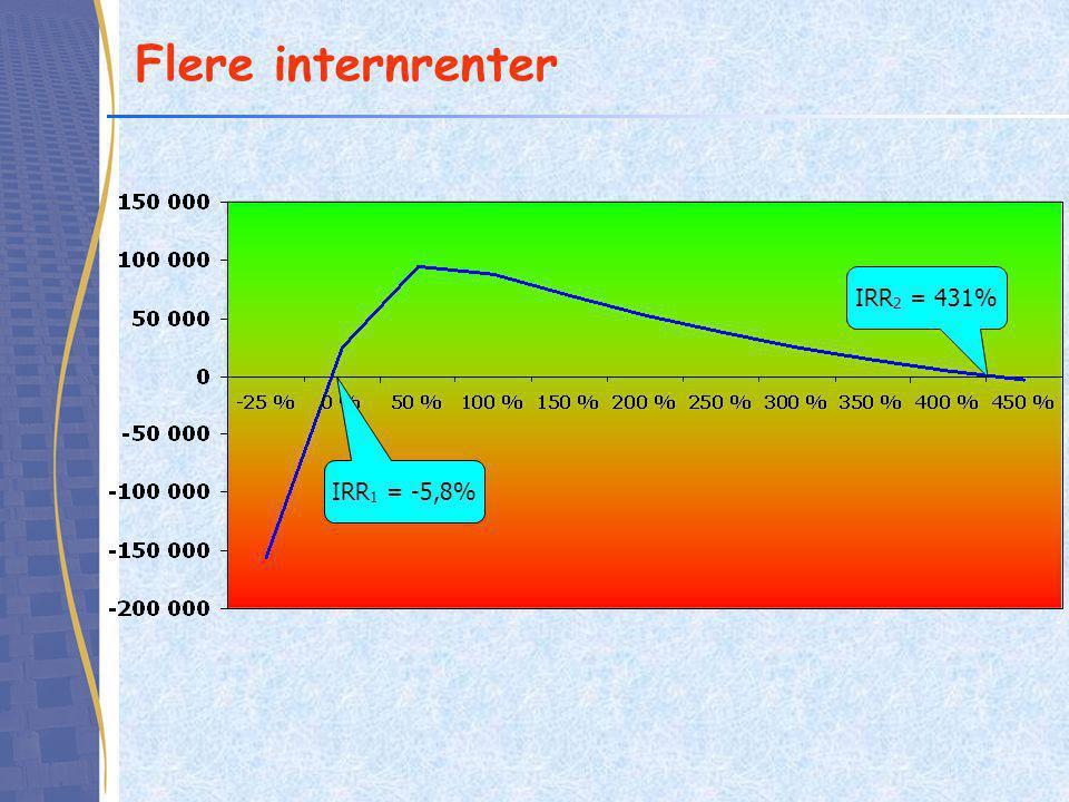 Flere internrenter IRR2 = 431% IRR1 = -5,8%