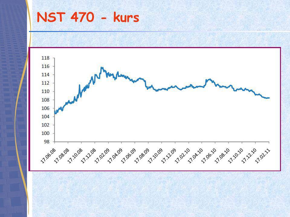 NST 470 - kurs