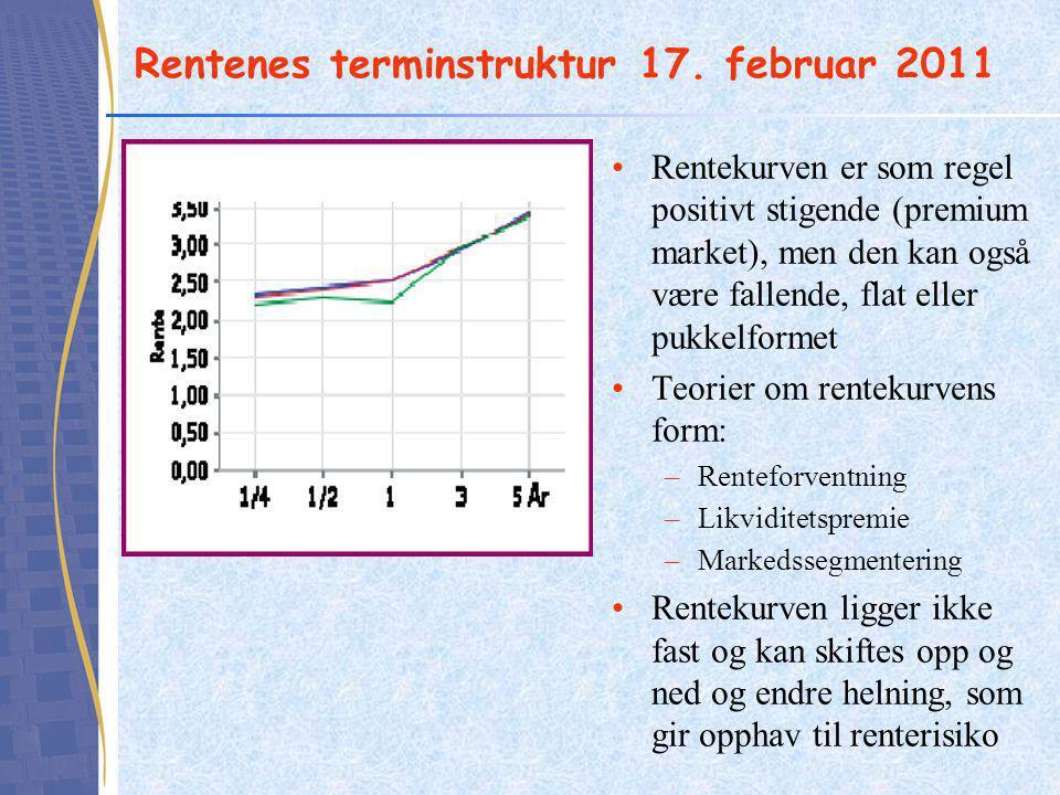 Rentenes terminstruktur 17. februar 2011
