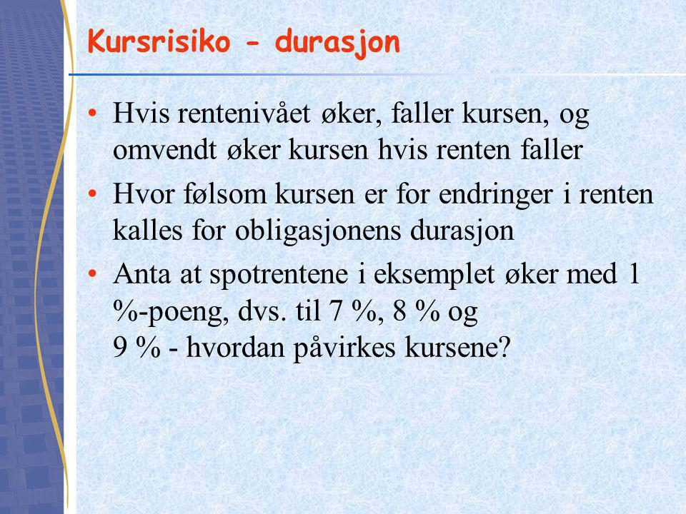Kursrisiko - durasjon Hvis rentenivået øker, faller kursen, og omvendt øker kursen hvis renten faller.