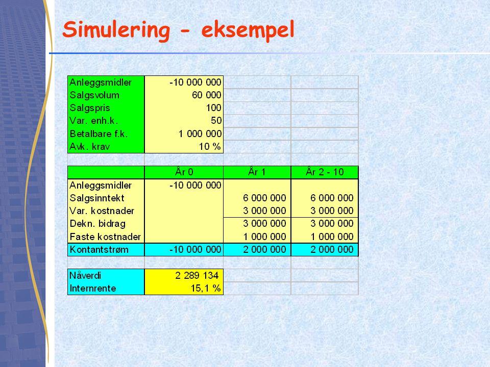 Simulering - eksempel