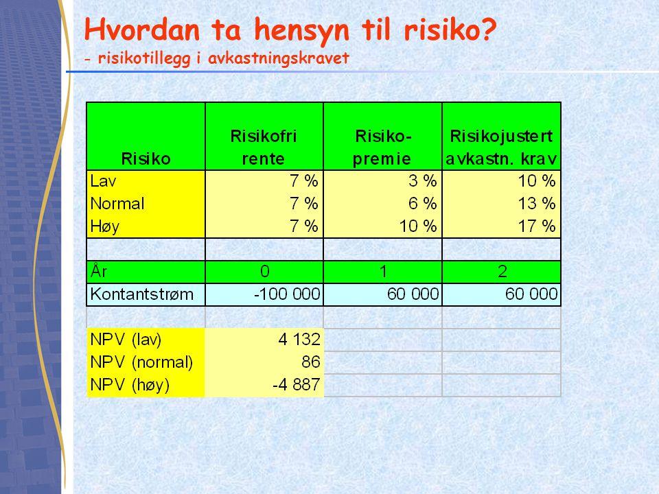 Hvordan ta hensyn til risiko - risikotillegg i avkastningskravet