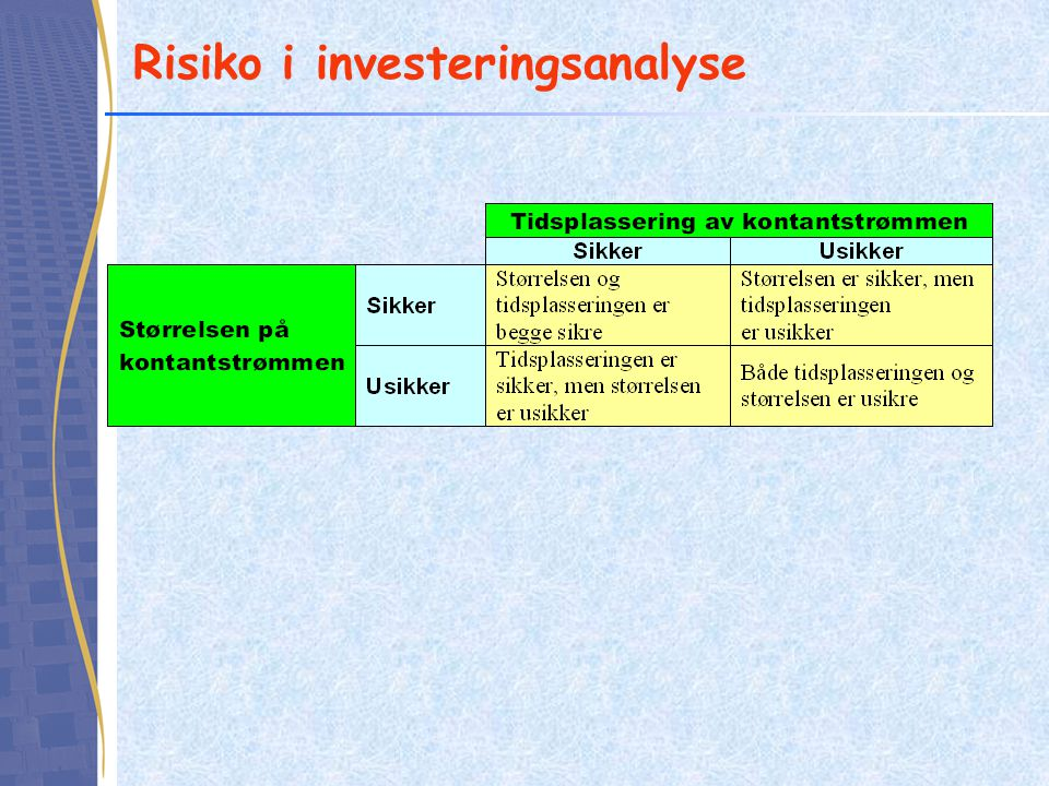 Risiko i investeringsanalyse