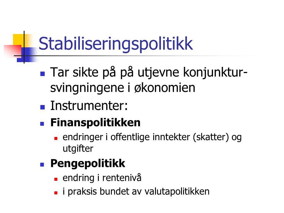 Stabiliseringspolitikk