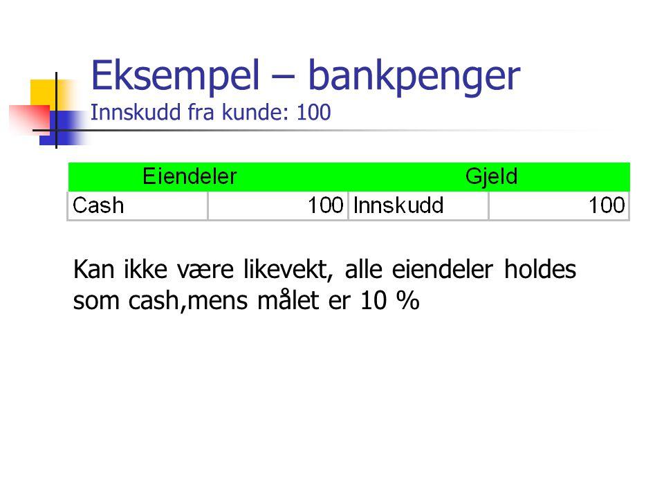 Eksempel – bankpenger Innskudd fra kunde: 100