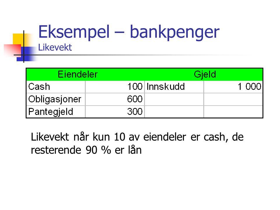 Eksempel – bankpenger Likevekt