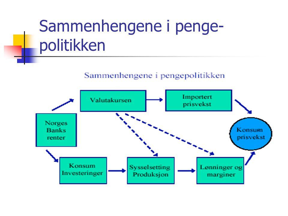 Sammenhengene i penge-politikken