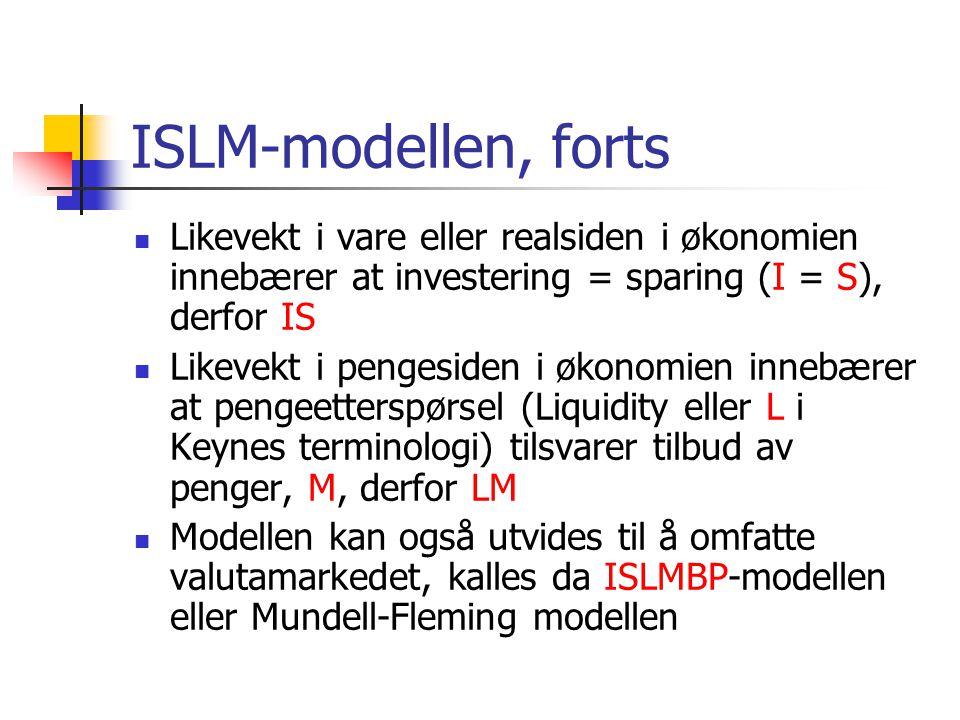 ISLM-modellen, forts Likevekt i vare eller realsiden i økonomien innebærer at investering = sparing (I = S), derfor IS.