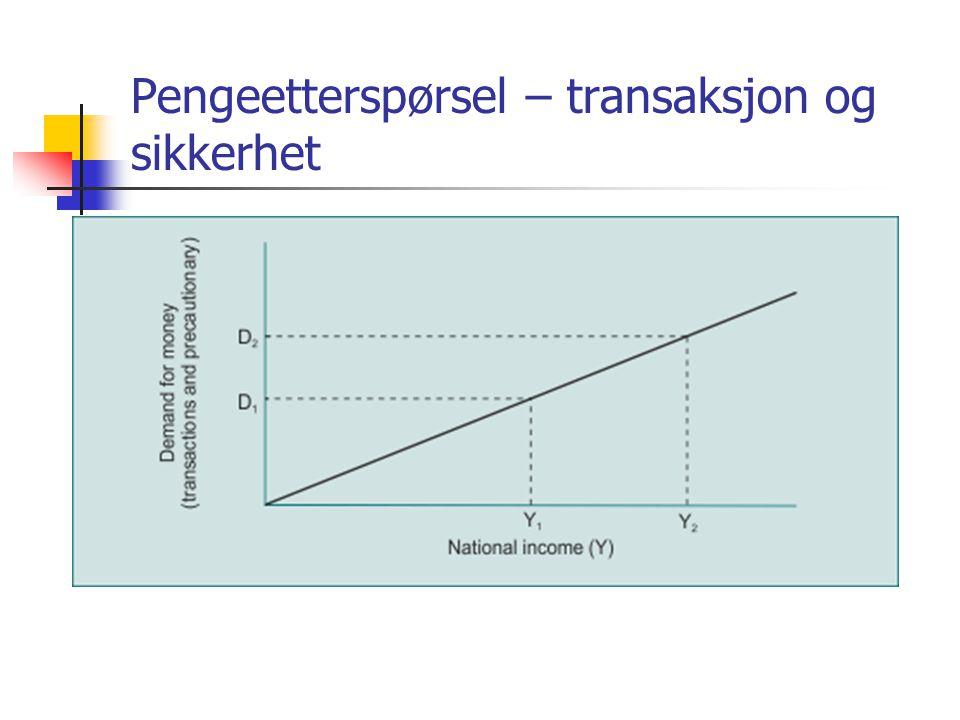 Pengeetterspørsel – transaksjon og sikkerhet