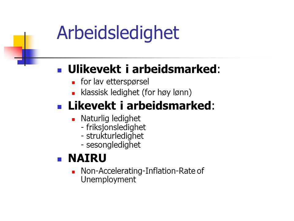 Arbeidsledighet Ulikevekt i arbeidsmarked: Likevekt i arbeidsmarked: