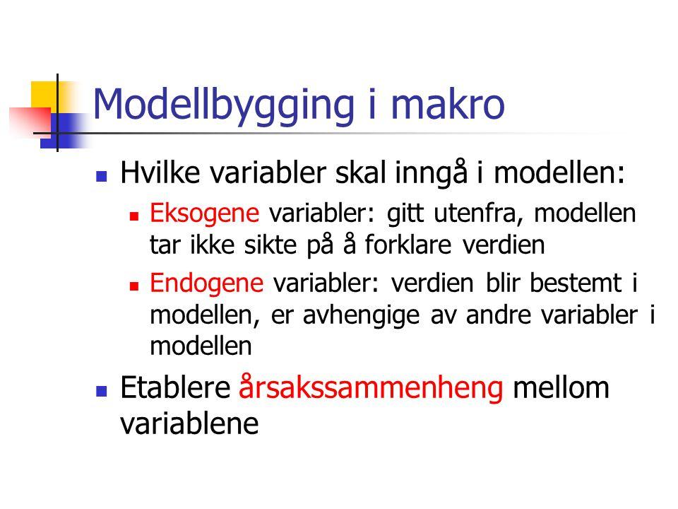 Modellbygging i makro Hvilke variabler skal inngå i modellen: