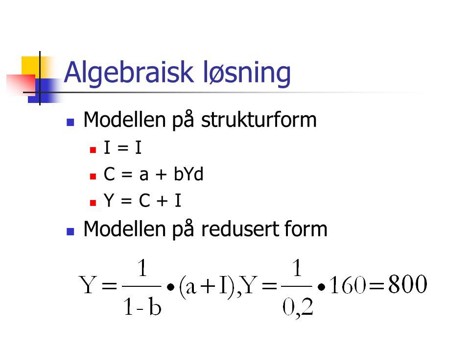 Algebraisk løsning Modellen på strukturform Modellen på redusert form
