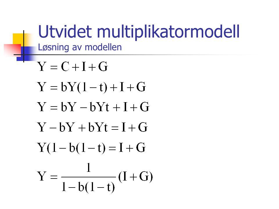 Utvidet multiplikatormodell Løsning av modellen