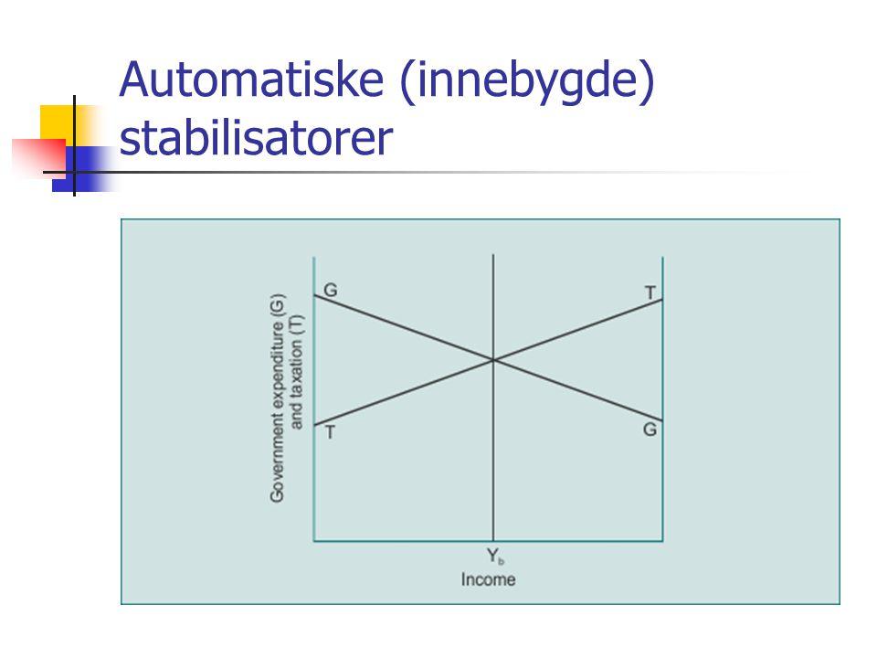Automatiske (innebygde) stabilisatorer