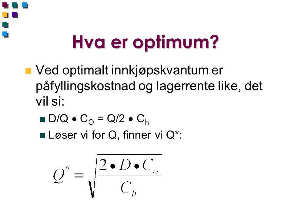 Hva er optimum Ved optimalt innkjøpskvantum er påfyllingskostnad og lagerrente like, det vil si: D/Q  CO = Q/2  Ch.