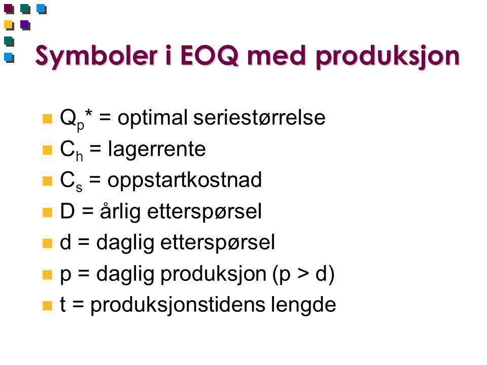 Symboler i EOQ med produksjon