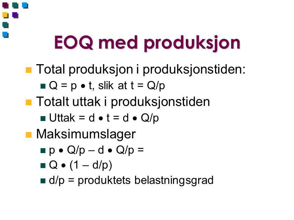 EOQ med produksjon Total produksjon i produksjonstiden: