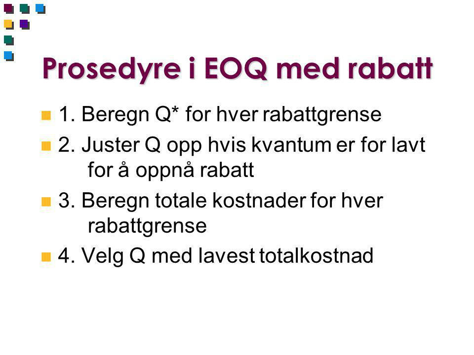 Prosedyre i EOQ med rabatt
