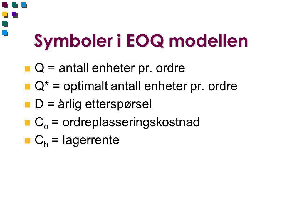 Symboler i EOQ modellen