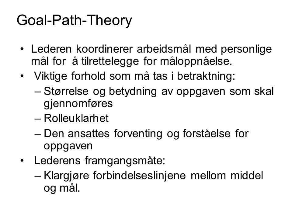 Goal-Path-Theory Lederen koordinerer arbeidsmål med personlige mål for å tilrettelegge for måloppnåelse.