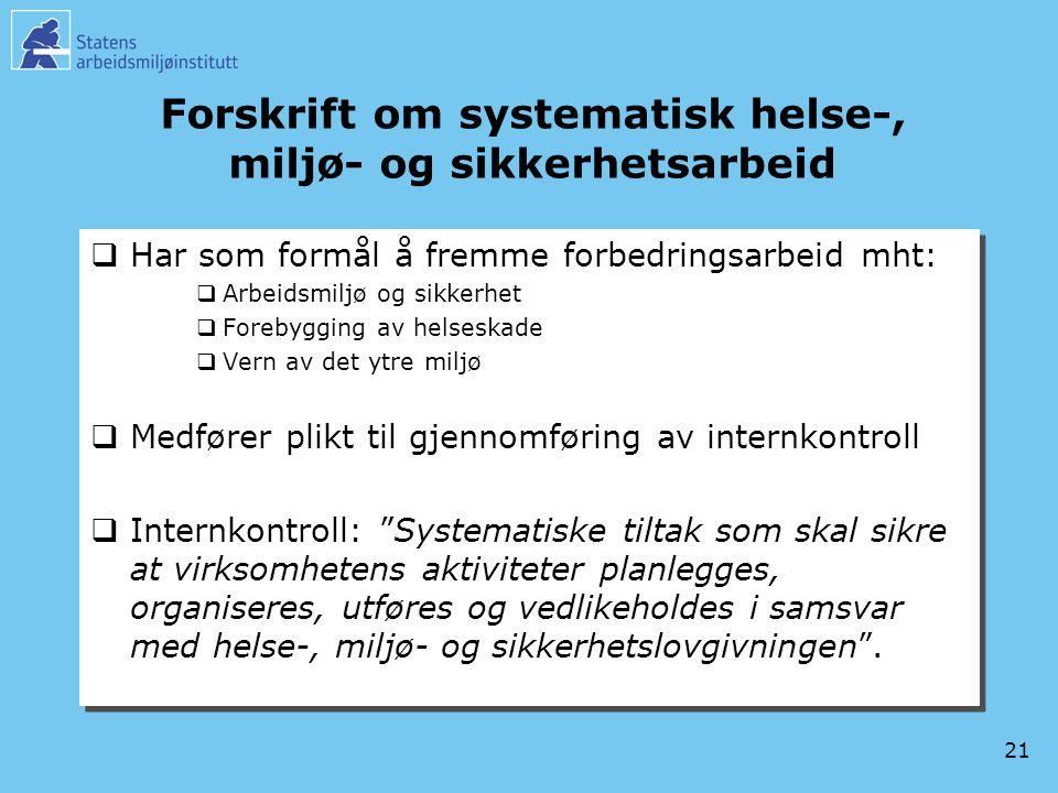 Forskrift om systematisk helse-, miljø- og sikkerhetsarbeid