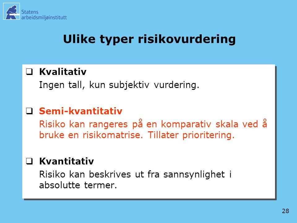 Ulike typer risikovurdering