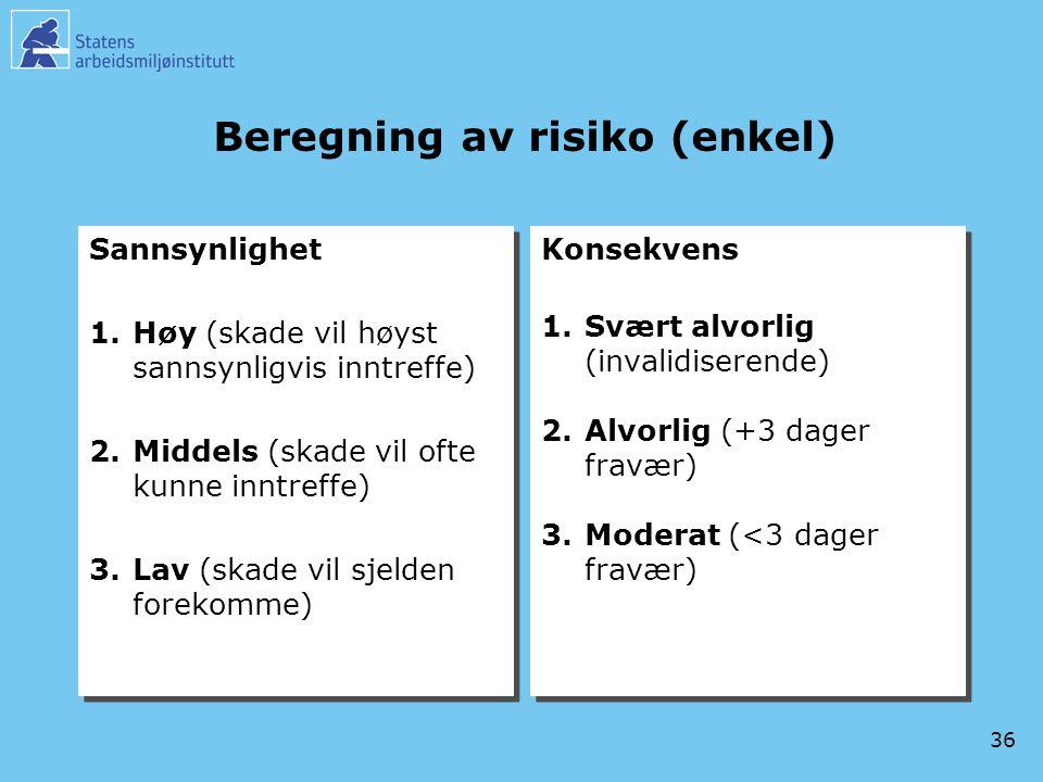 Beregning av risiko (enkel)