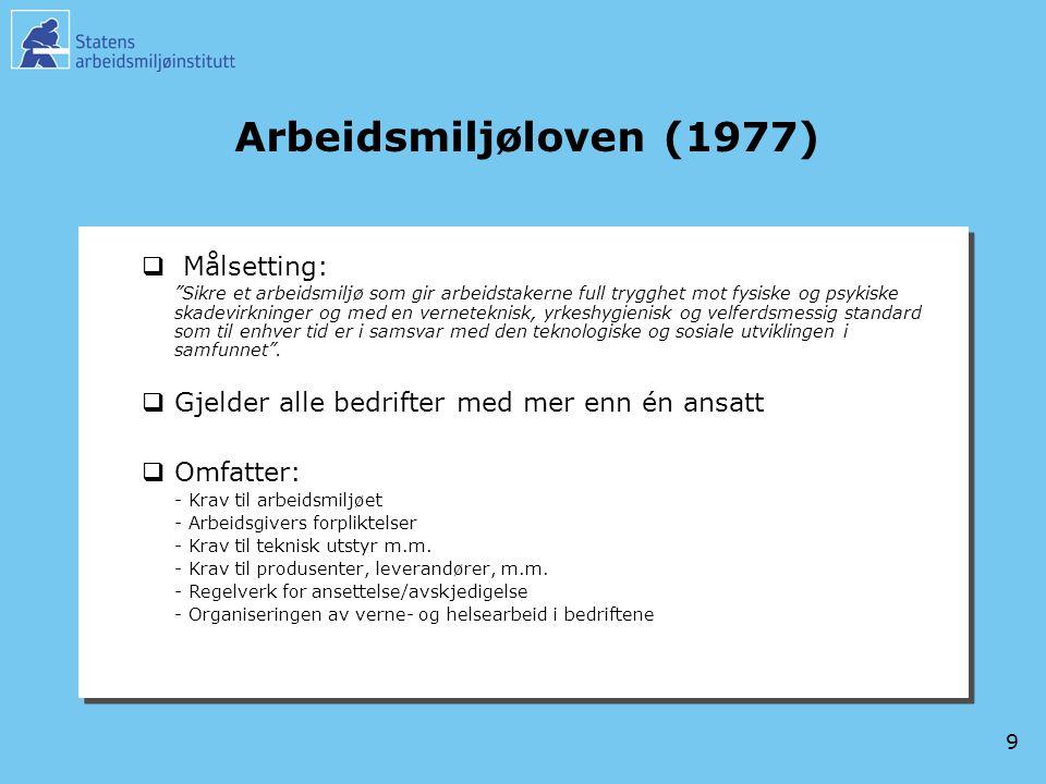 Arbeidsmiljøloven (1977) Målsetting: