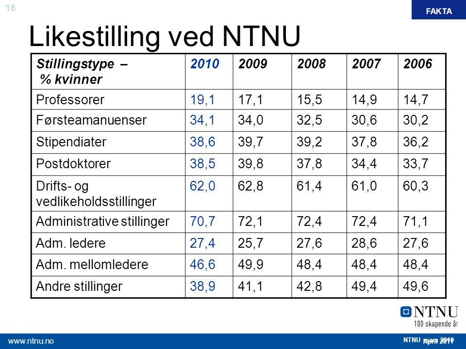 Likestilling ved NTNU Stillingstype – % kvinner 2010 2009 2008 2007