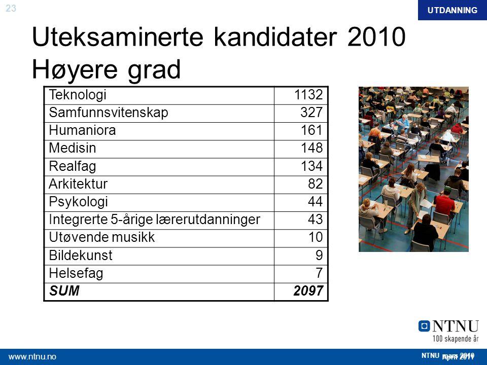Uteksaminerte kandidater 2010 Høyere grad