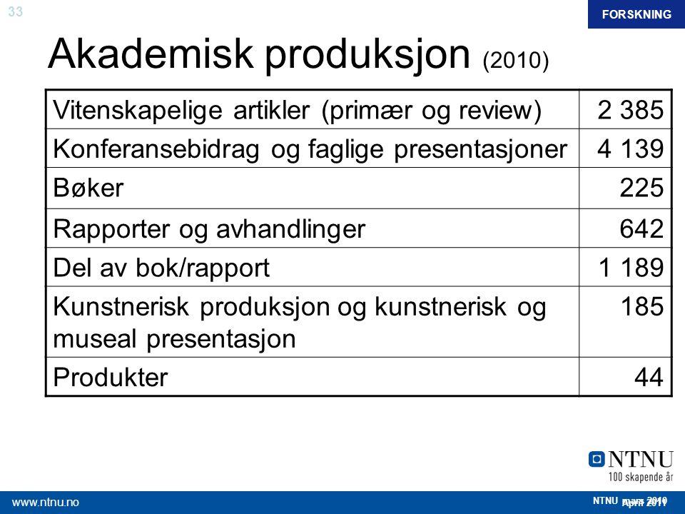 Akademisk produksjon (2010)