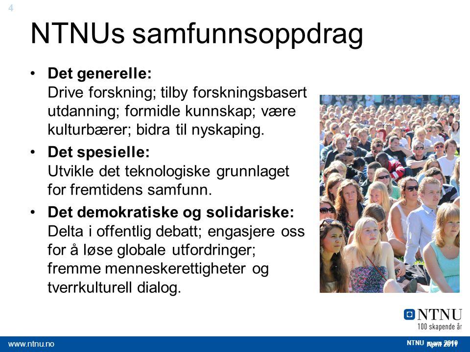 NTNUs samfunnsoppdrag