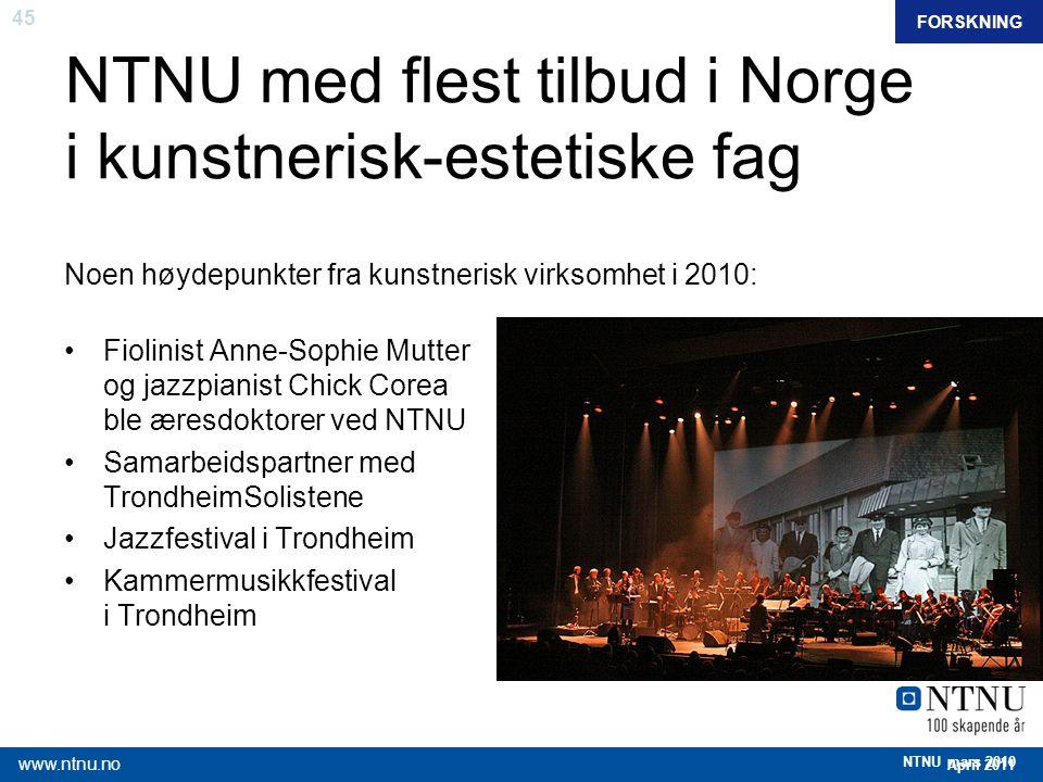 NTNU med flest tilbud i Norge i kunstnerisk-estetiske fag