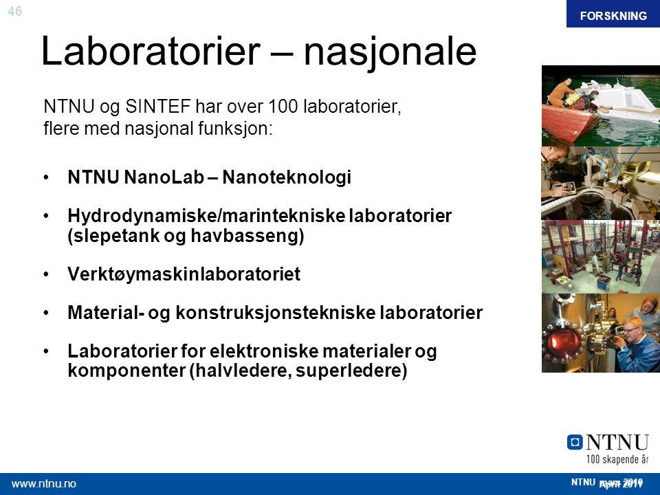 Laboratorier – nasjonale