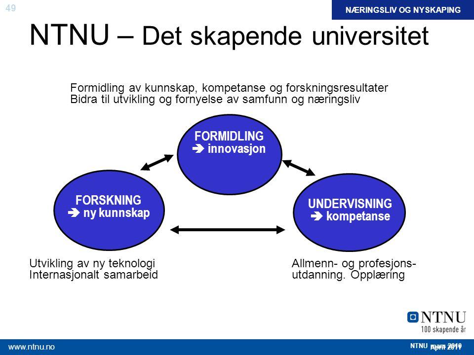 NTNU – Det skapende universitet