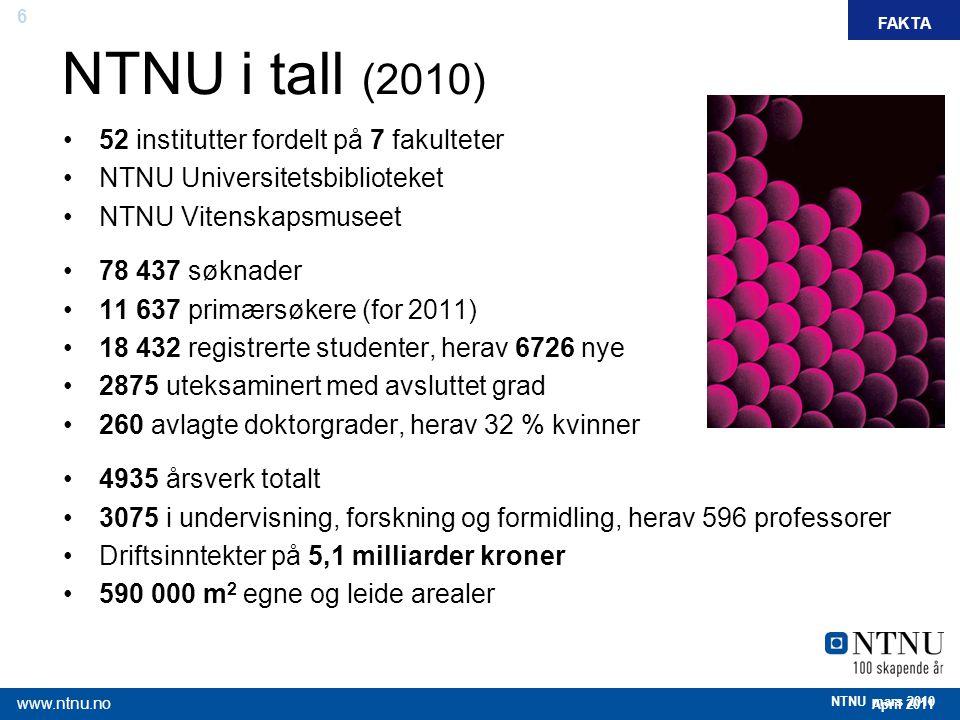 NTNU i tall (2010) 52 institutter fordelt på 7 fakulteter