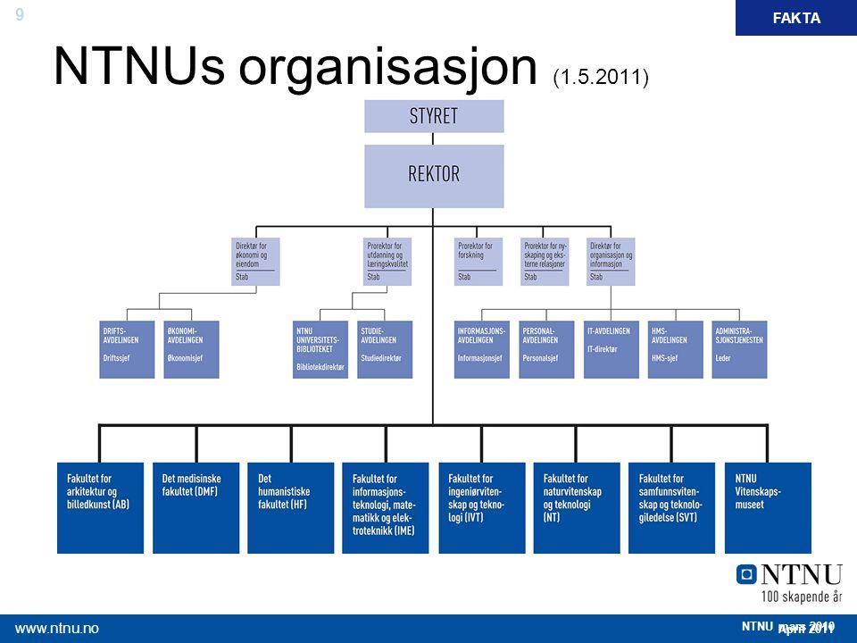 FAKTA NTNUs organisasjon (1.5.2011) NTNU mars 2010