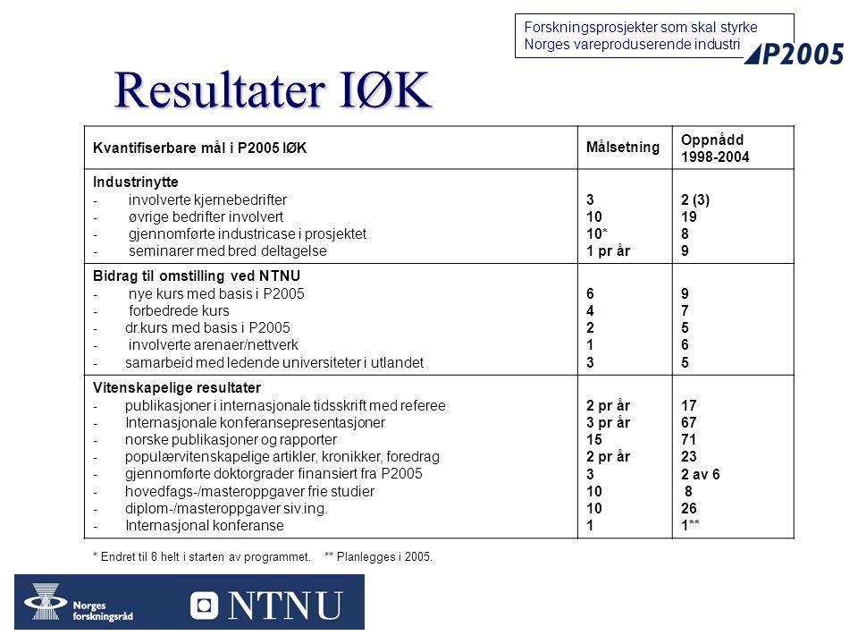 Resultater IØK Kvantifiserbare mål i P2005 IØK Målsetning Oppnådd