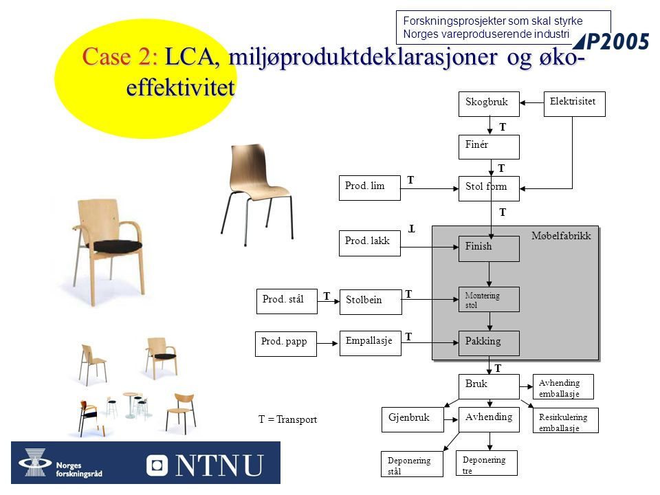 Case 2: LCA, miljøproduktdeklarasjoner og øko-effektivitet