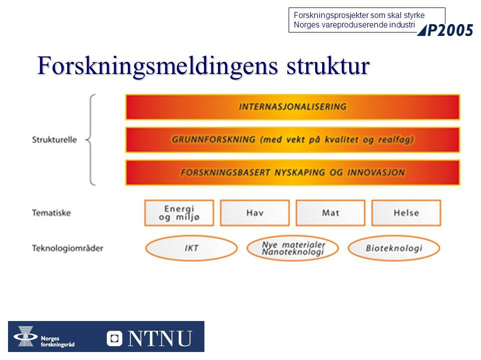 Forskningsmeldingens struktur