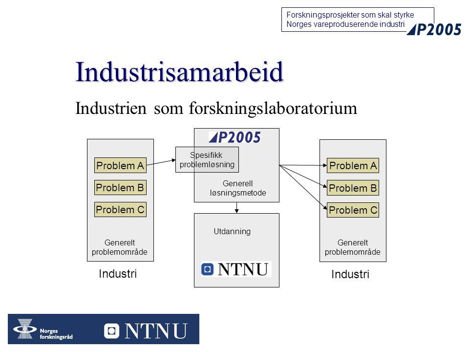 Industrisamarbeid Industrien som forskningslaboratorium Industri