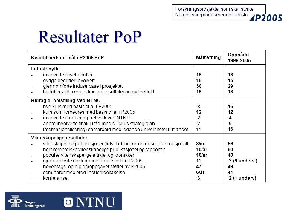 Resultater PoP Kvantifiserbare mål i P2005 PoP Målsetning Oppnådd