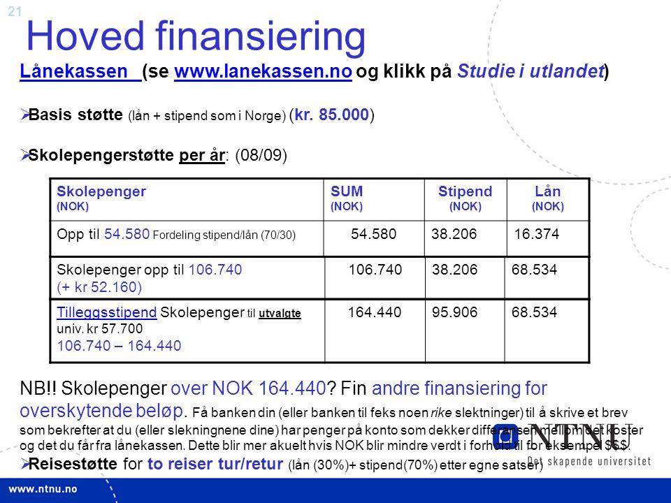 Hoved finansiering Lånekassen (se www.lanekassen.no og klikk på Studie i utlandet) Basis støtte (lån + stipend som i Norge) (kr. 85.000)