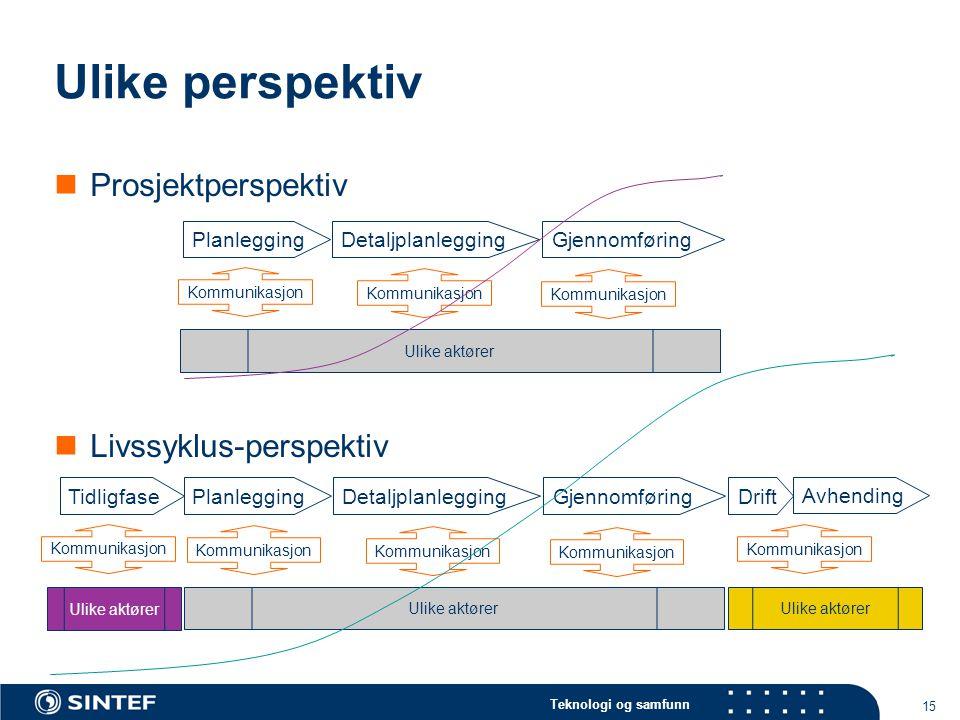 Ulike perspektiv Prosjektperspektiv Livssyklus-perspektiv Planlegging