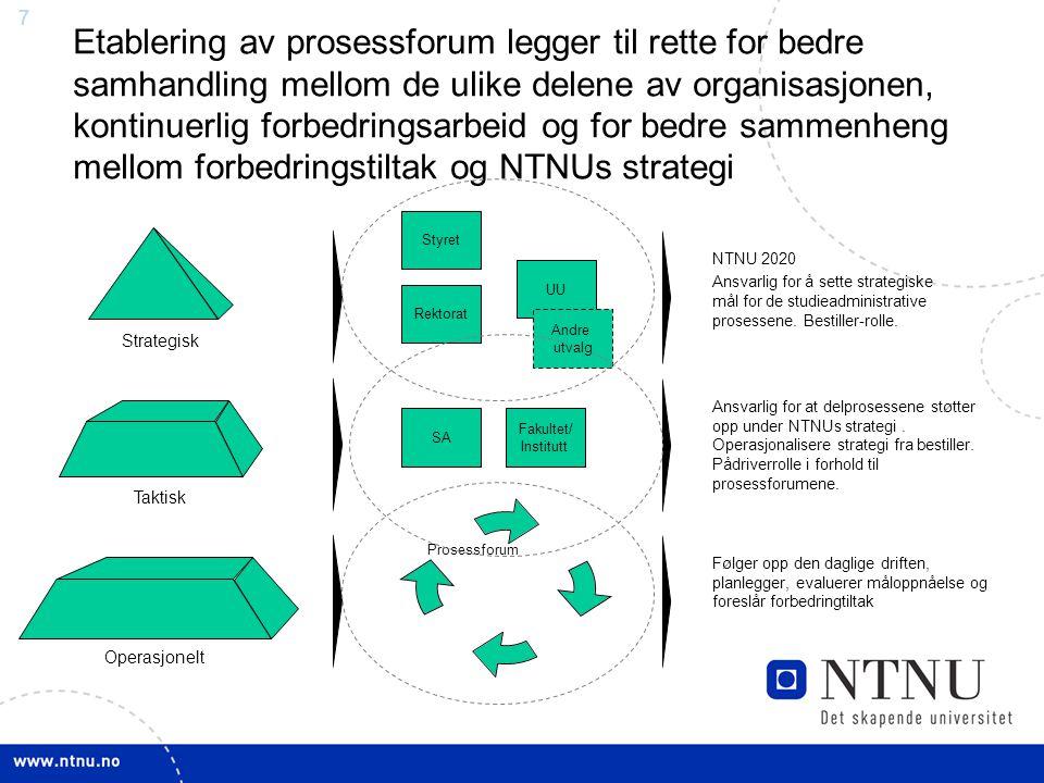 Etablering av prosessforum legger til rette for bedre samhandling mellom de ulike delene av organisasjonen, kontinuerlig forbedringsarbeid og for bedre sammenheng mellom forbedringstiltak og NTNUs strategi