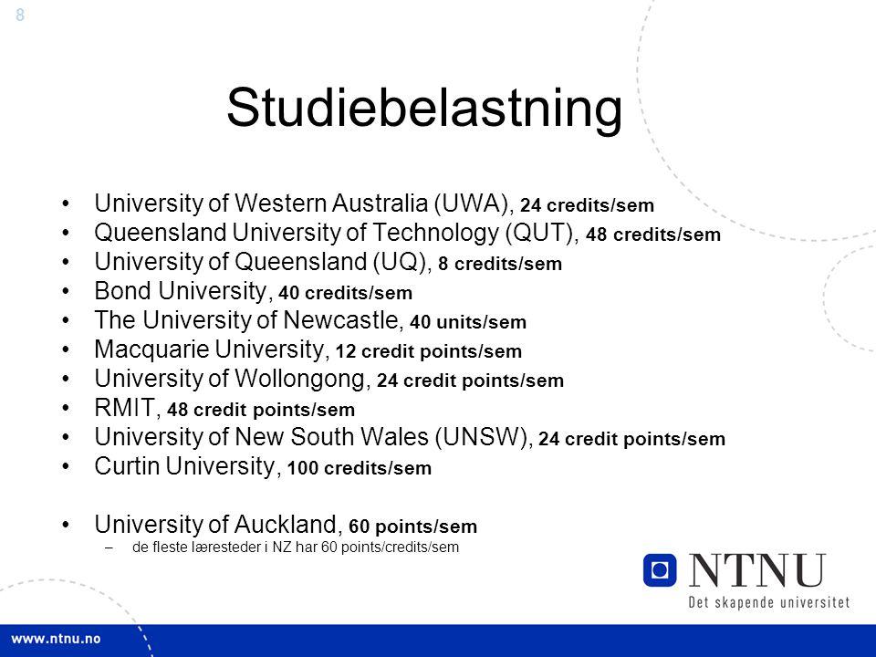 Studiebelastning University of Western Australia (UWA), 24 credits/sem