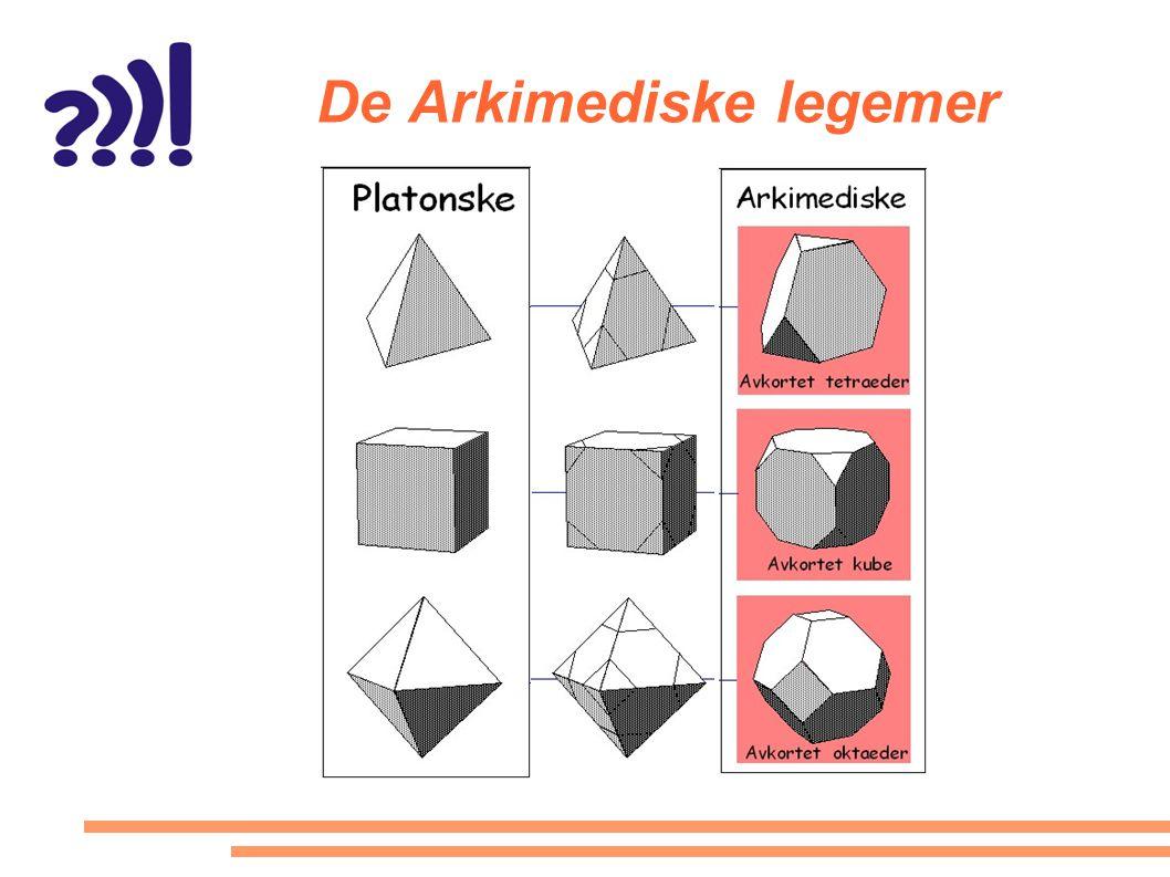 De Arkimediske legemer