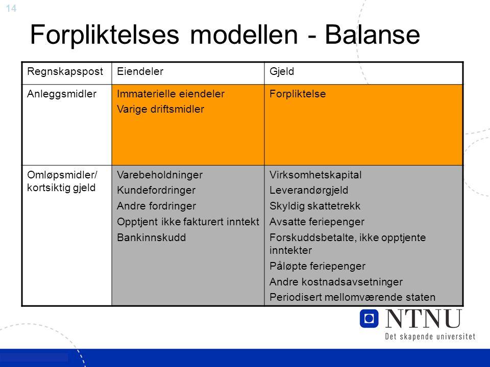 Forpliktelses modellen - Balanse