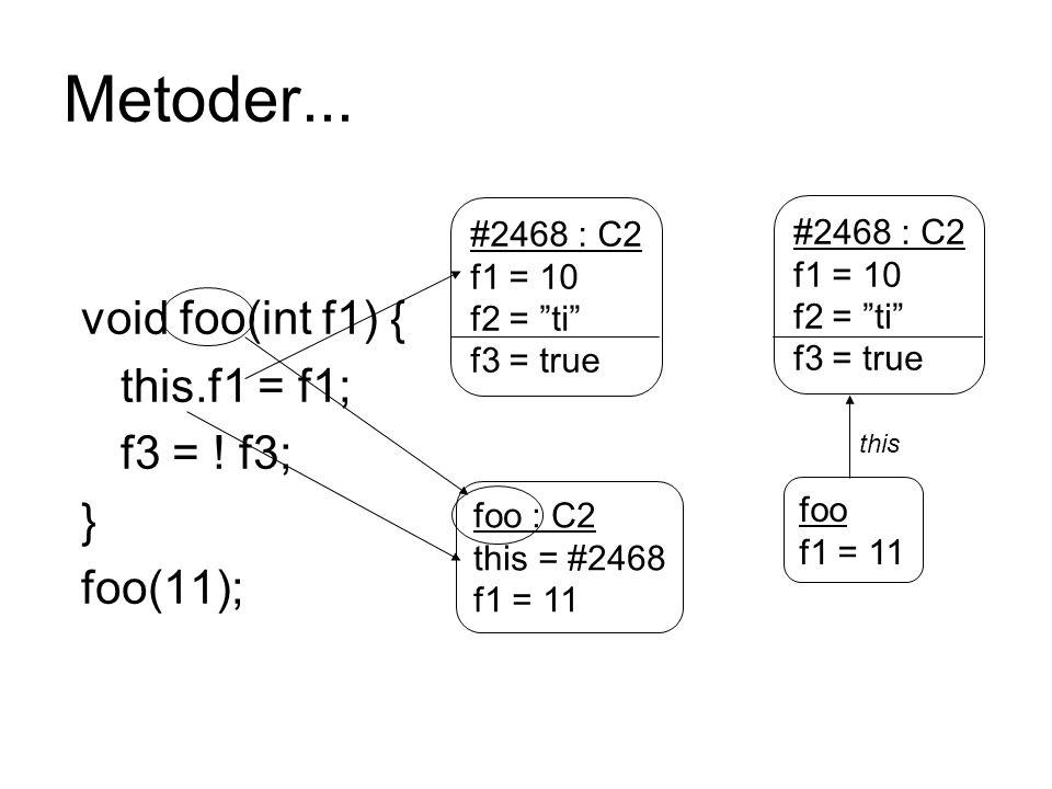 Metoder... void foo(int f1) { this.f1 = f1; f3 = ! f3; } foo(11);